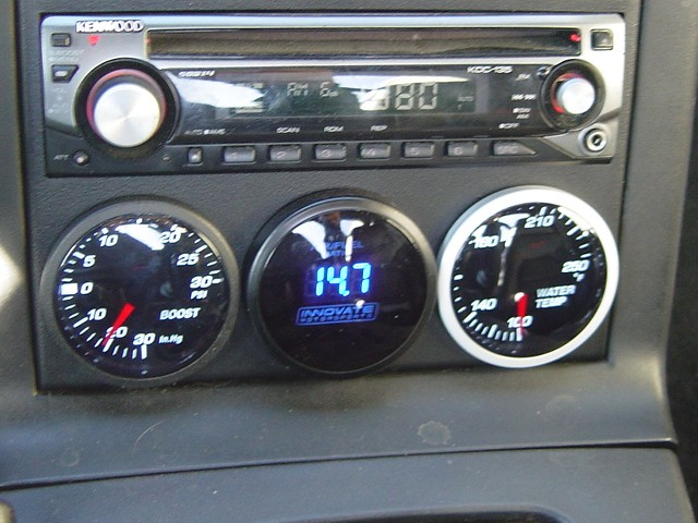 Tdr Gauges D