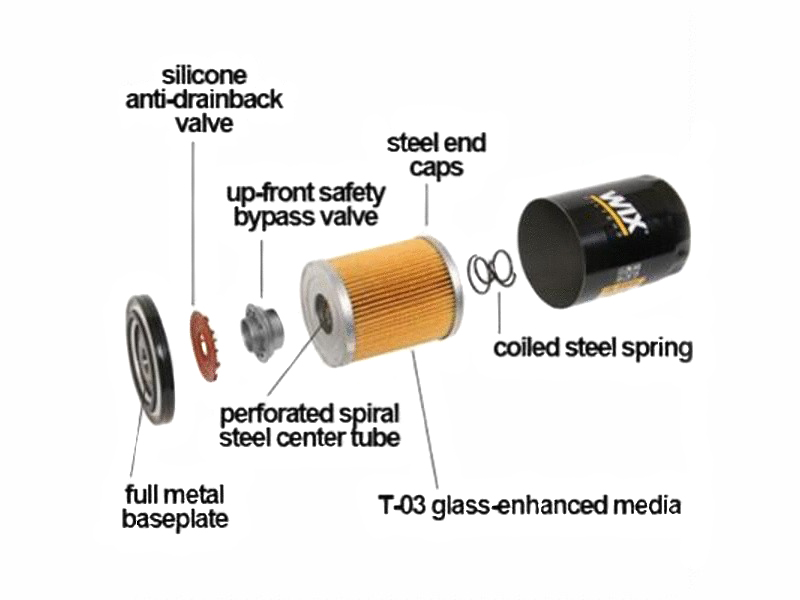 Wix Oil Filter - Exploded View