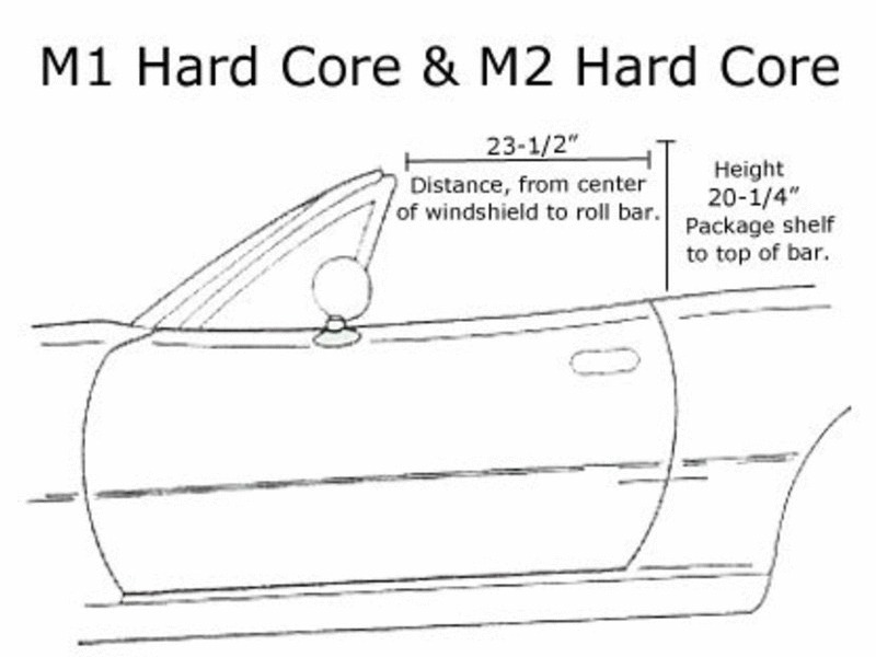 M1 Hard Core Schematic