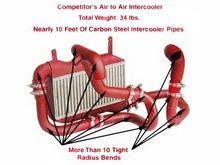 Competitors Intercooler