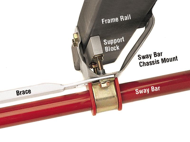 Racing Beat Sway Bar Brace Kit for 90-05 Miata